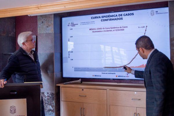 IMSS en BC descuidó su operatividad ante contingencia: Bonilla