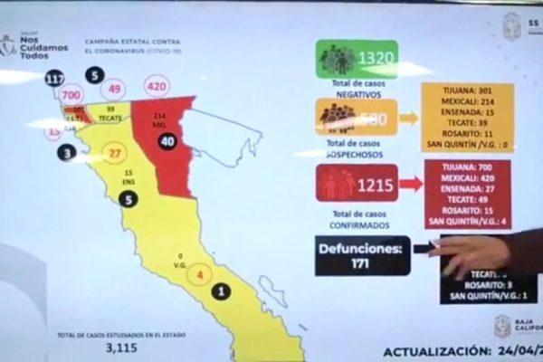 Vienen las semanas más críticas de la pandemia COVID 19 en BC