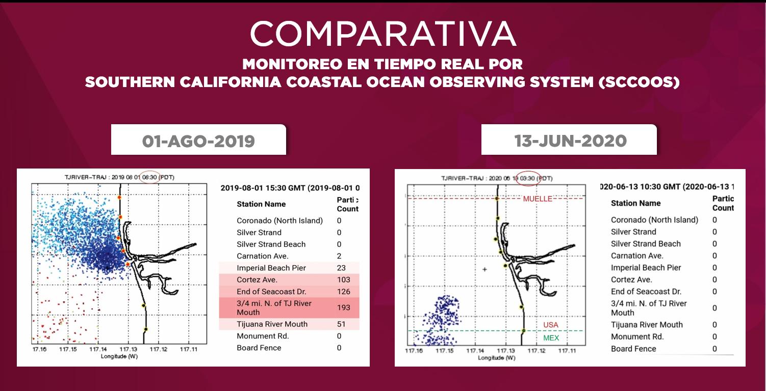 CESPT informa: disminución de descargas contaminantes al Río Tijuana