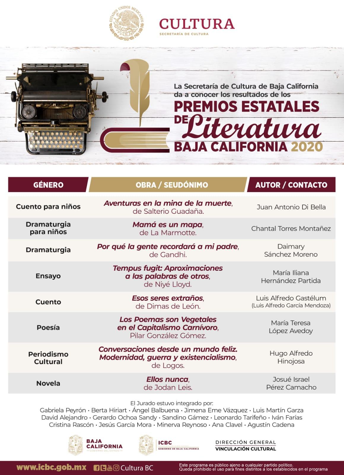 Tras más de un año de espera anuncian resultados de los Premios Estatales de Literatura